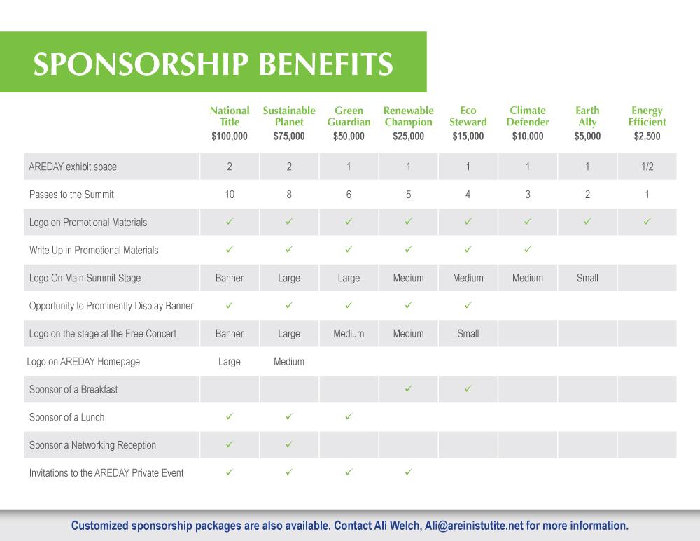 AREDAY Sponsorship Opportunities